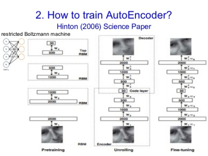simple-introduction-to-autoencoder-26-638
